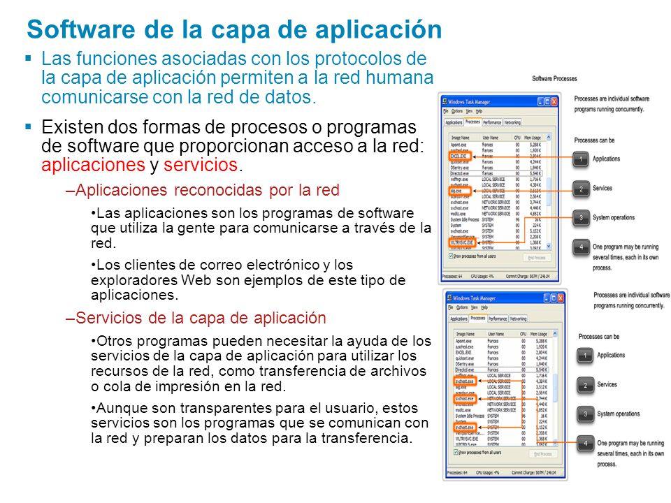 Software de la capa de aplicación