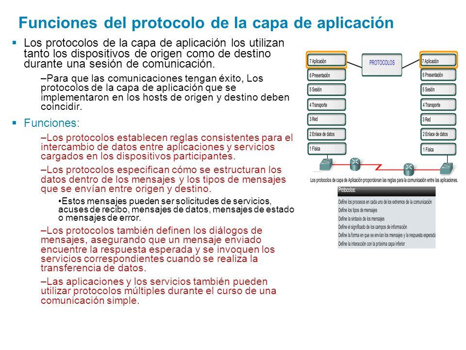 Funciones del protocolo de la capa de aplicación