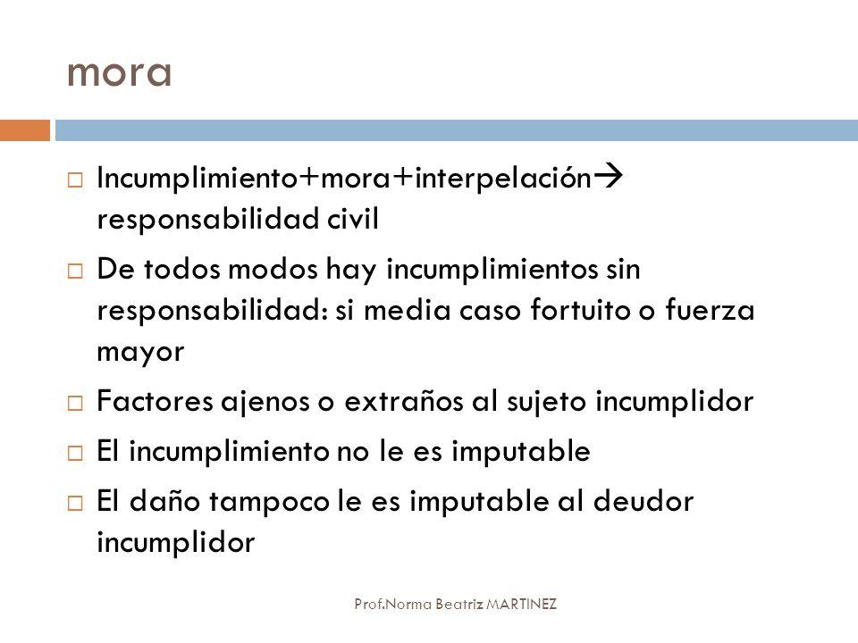mora Incumplimiento+mora+interpelación responsabilidad civil