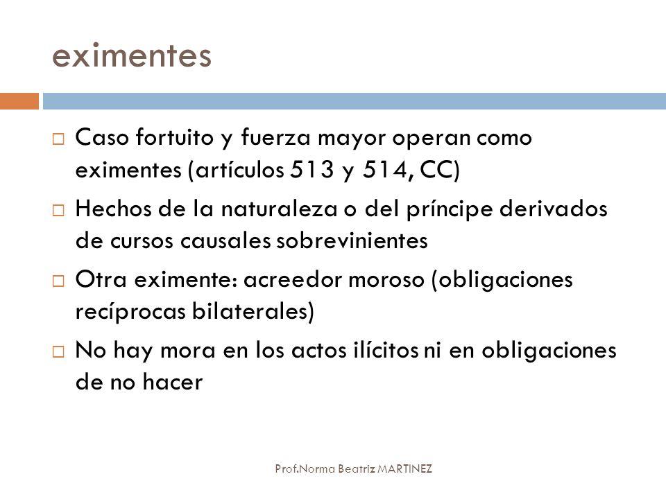 eximentes Caso fortuito y fuerza mayor operan como eximentes (artículos 513 y 514, CC)