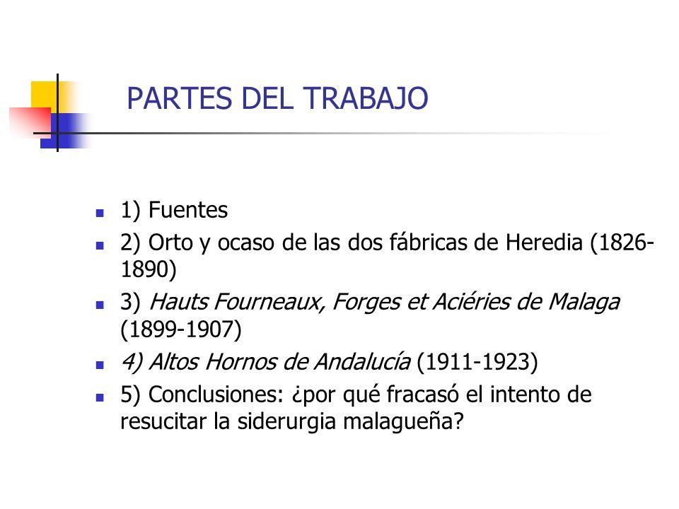 PARTES DEL TRABAJO 1) Fuentes