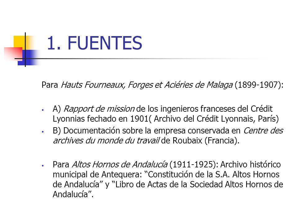 1. FUENTES Para Hauts Fourneaux, Forges et Aciéries de Malaga (1899-1907):