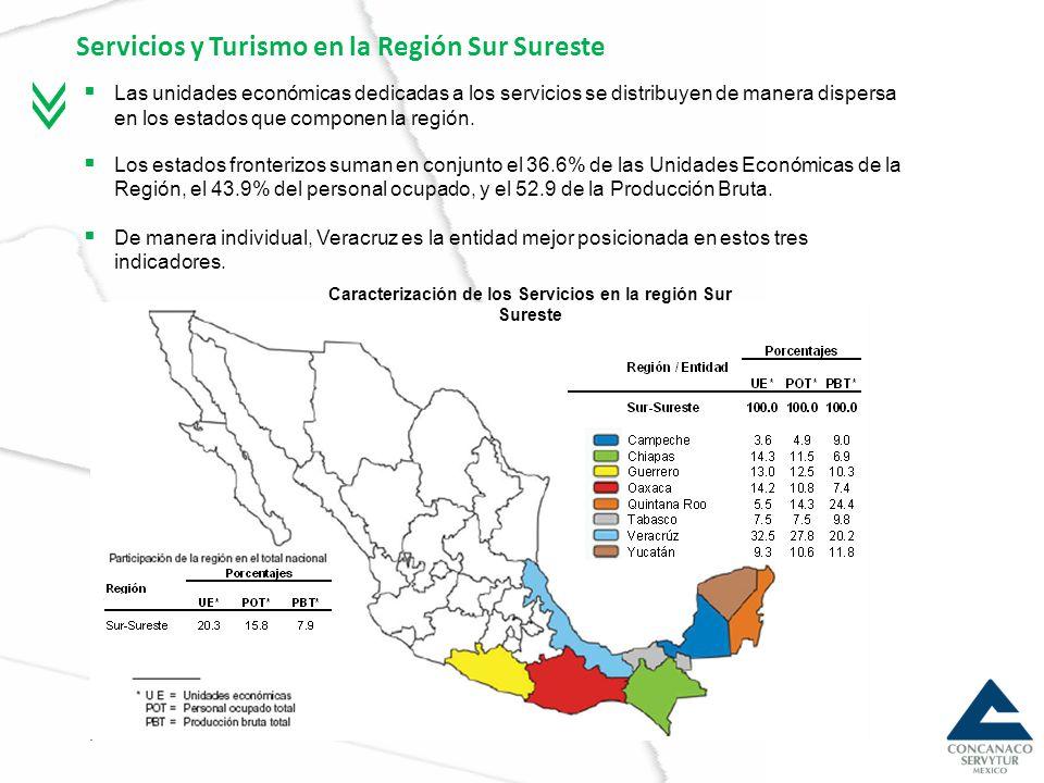 Servicios y Turismo en la Región Sur Sureste