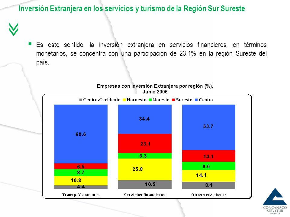 Empresas con Inversión Extranjera por región (%), Junio 2006