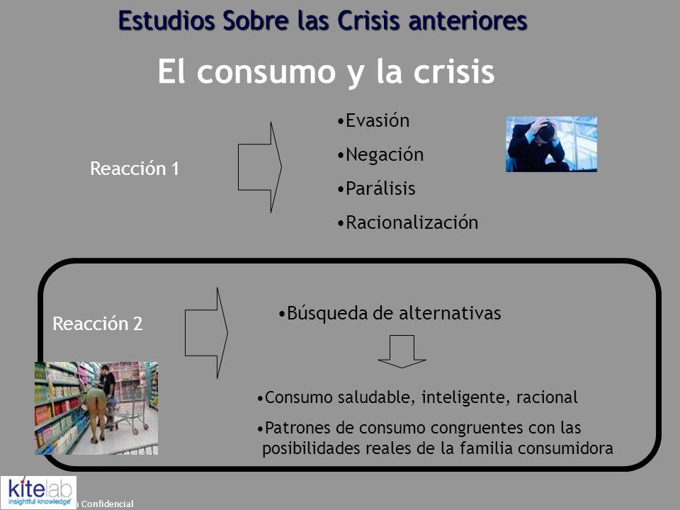 Estudios Sobre las Crisis anteriores