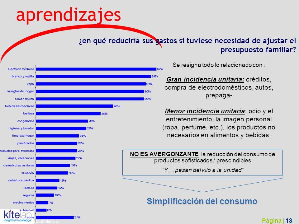 aprendizajes Simplificación del consumo