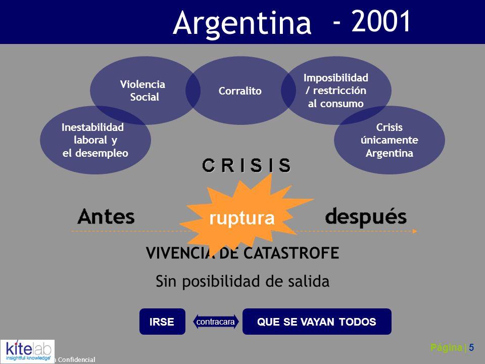 Argentina - 2001 VIVENCIA DE CATASTROFE Sin posibilidad de salida