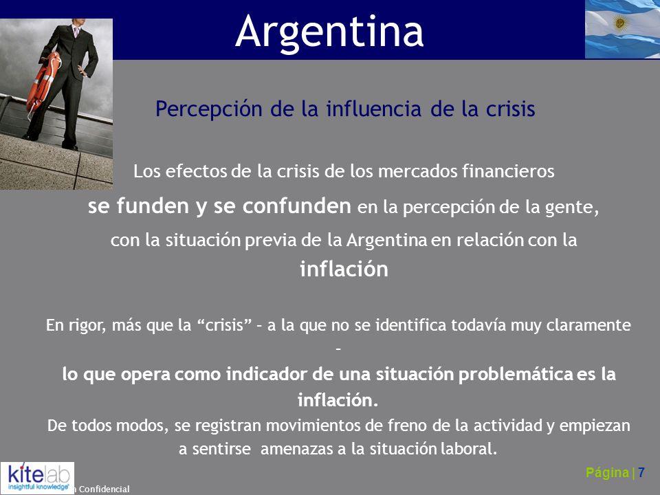 Argentina Percepción de la influencia de la crisis