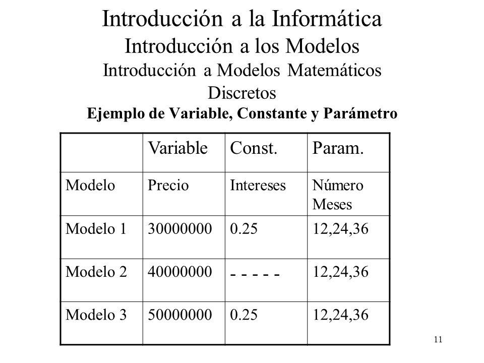Introducción a la Informática Introducción a los Modelos Introducción a Modelos Matemáticos Discretos Ejemplo de Variable, Constante y Parámetro