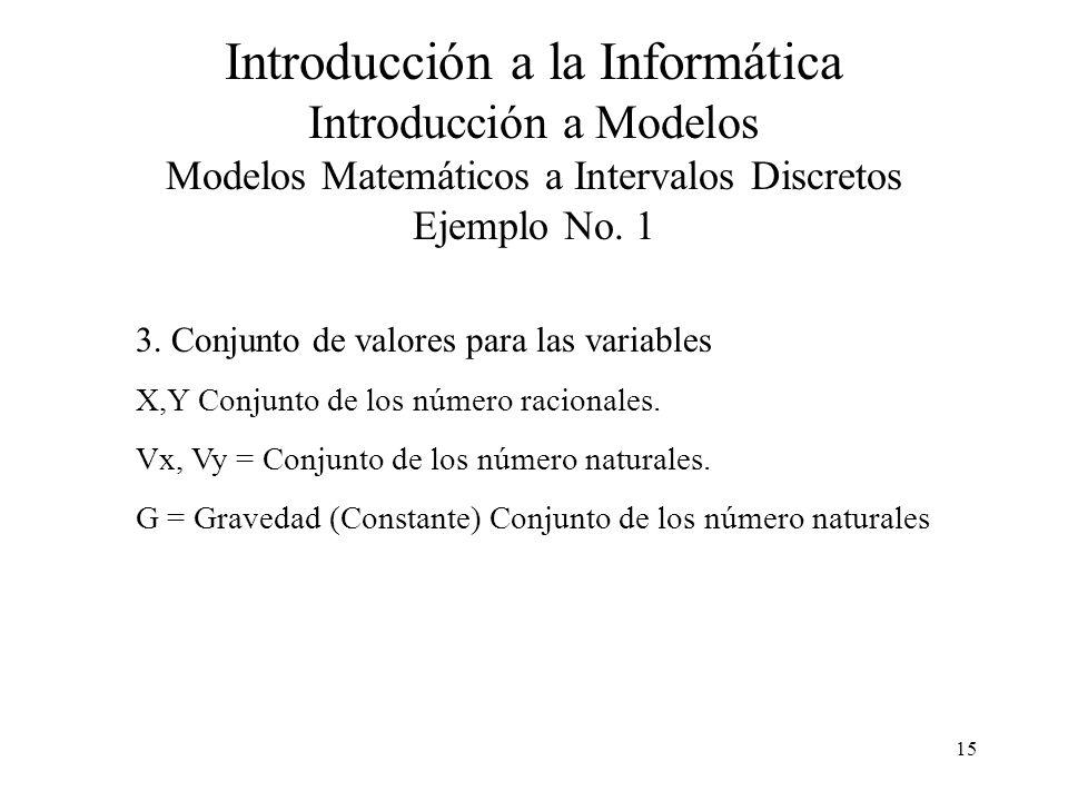 Introducción a la Informática Introducción a Modelos Modelos Matemáticos a Intervalos Discretos Ejemplo No. 1