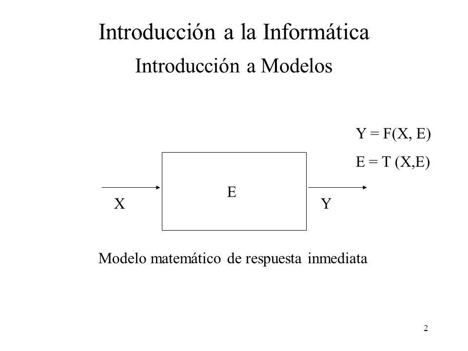 Introducción a la Informática Introducción a Modelos