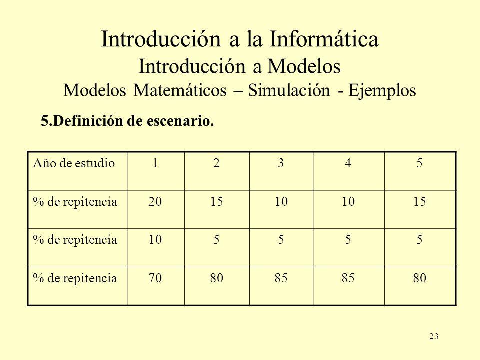 Introducción a la Informática Introducción a Modelos Modelos Matemáticos – Simulación - Ejemplos