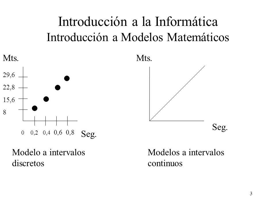 Introducción a la Informática Introducción a Modelos Matemáticos