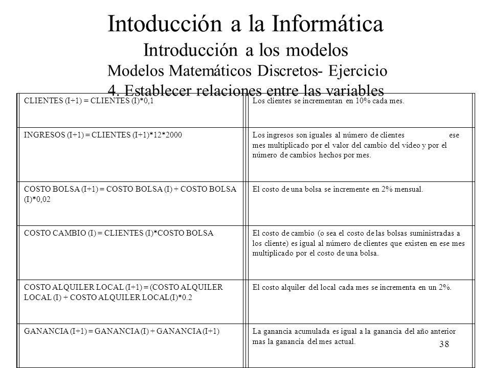 Intoducción a la Informática Introducción a los modelos Modelos Matemáticos Discretos- Ejercicio 4. Establecer relaciones entre las variables