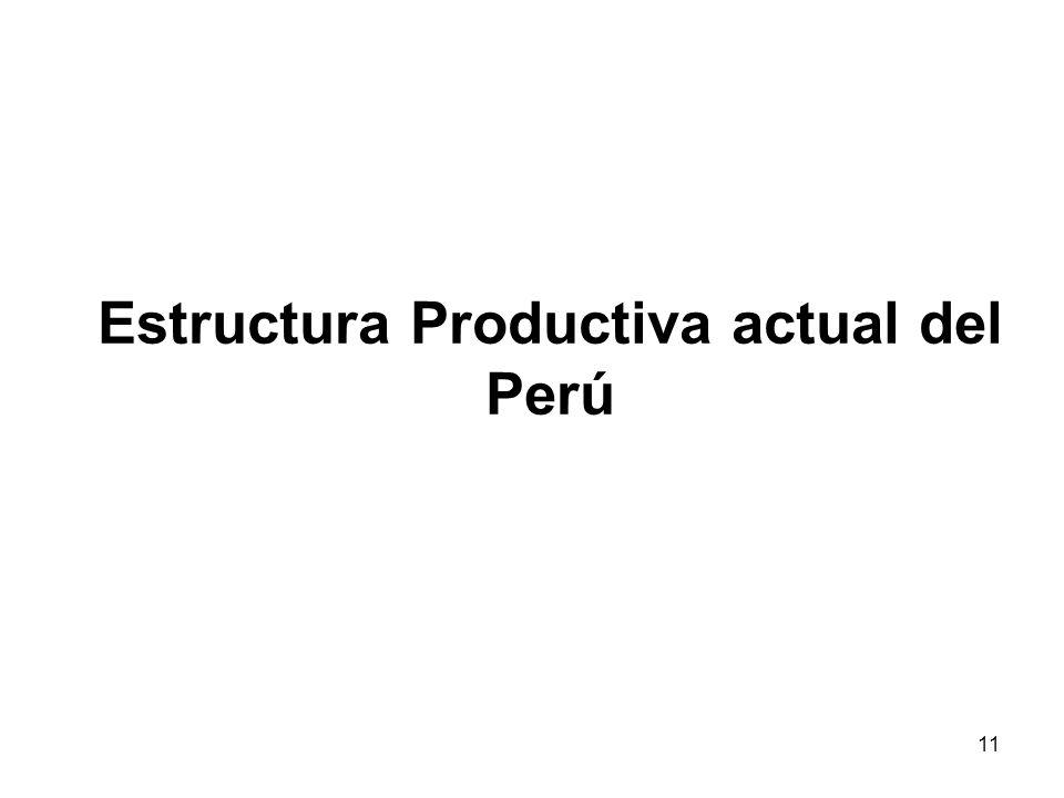 Estructura Productiva actual del Perú