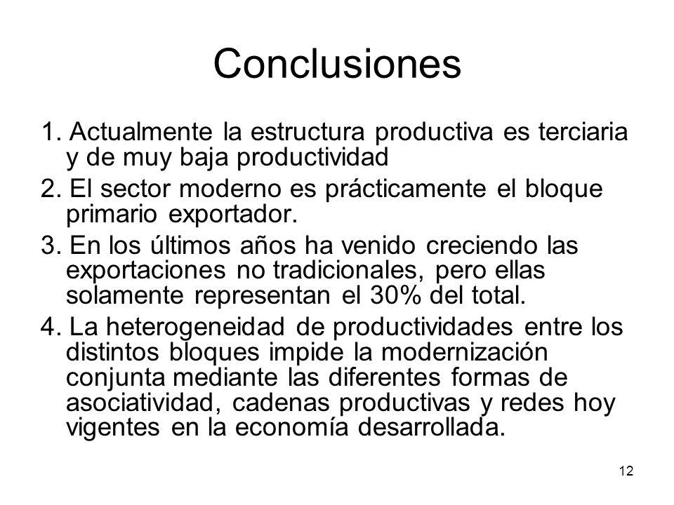 Conclusiones 1. Actualmente la estructura productiva es terciaria y de muy baja productividad.