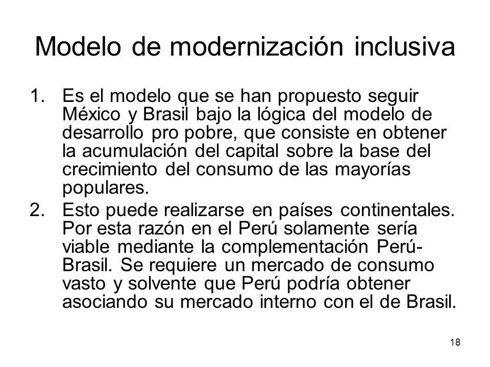 Modelo de modernización inclusiva