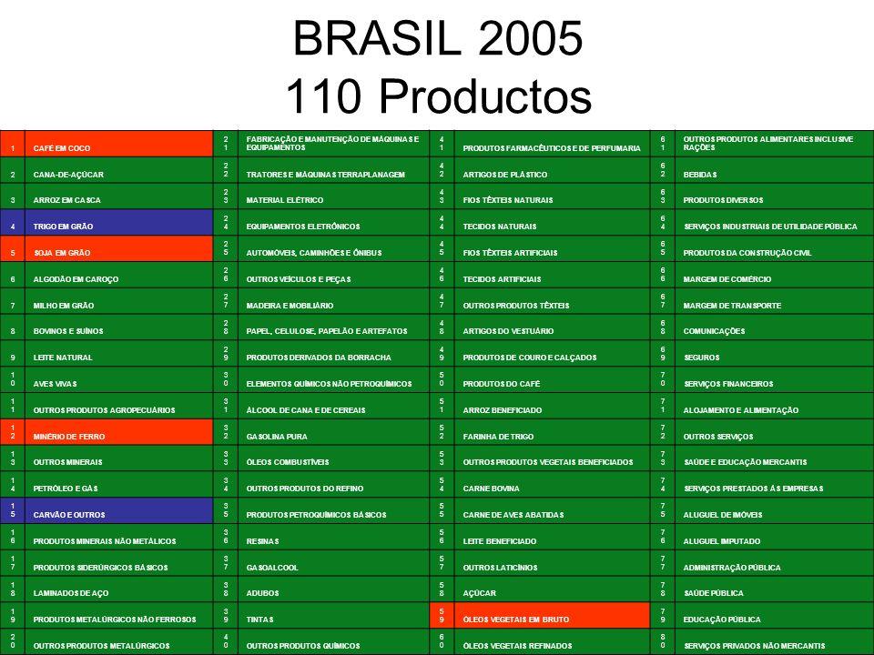 BRASIL 2005 110 Productos 1 CAFÉ EM COCO 21