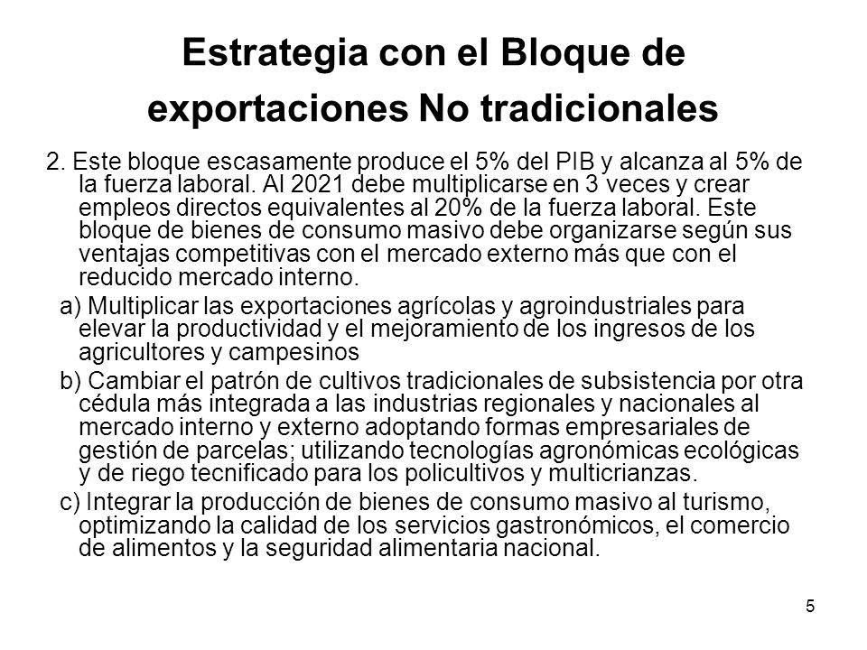 Estrategia con el Bloque de exportaciones No tradicionales
