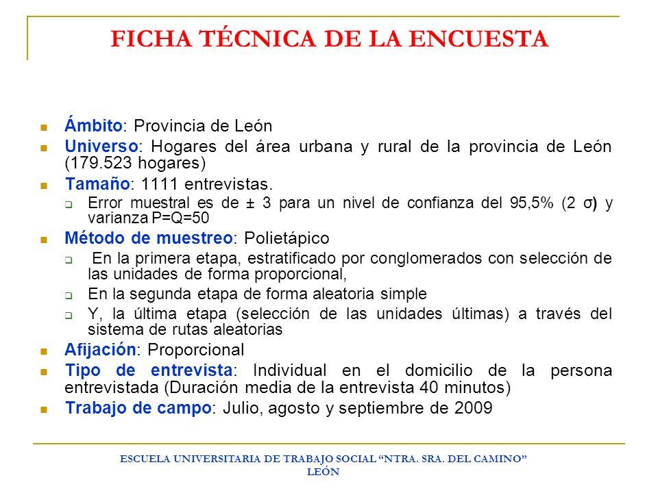FICHA TÉCNICA DE LA ENCUESTA