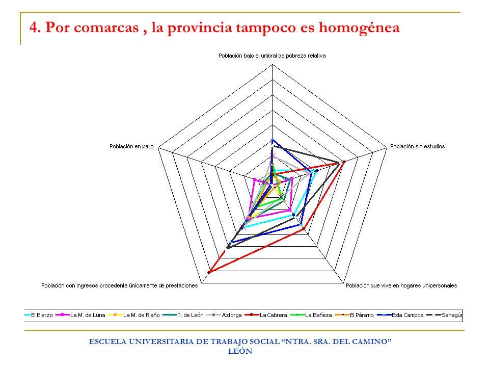 4. Por comarcas , la provincia tampoco es homogénea