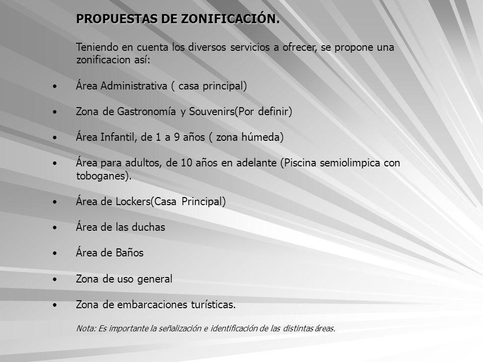 PROPUESTAS DE ZONIFICACIÓN.