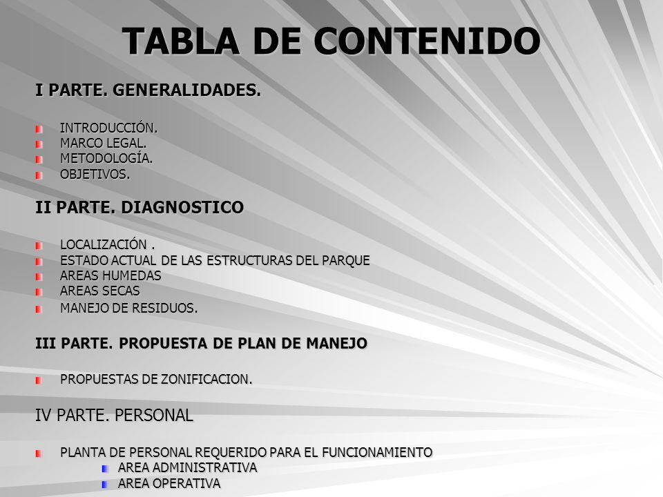 TABLA DE CONTENIDO I PARTE. GENERALIDADES. II PARTE. DIAGNOSTICO