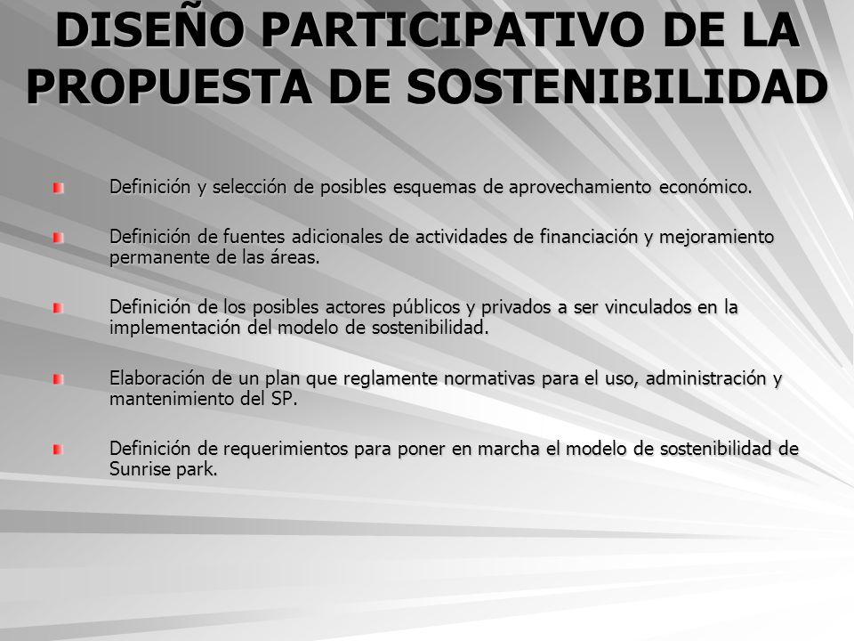 DISEÑO PARTICIPATIVO DE LA PROPUESTA DE SOSTENIBILIDAD