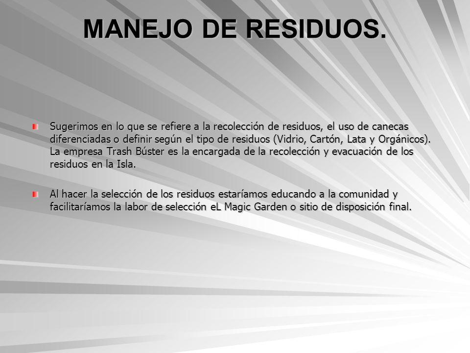 MANEJO DE RESIDUOS.