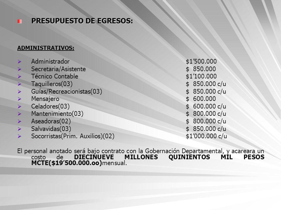 PRESUPUESTO DE EGRESOS:
