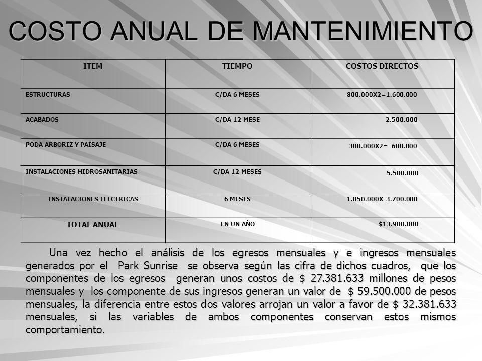 COSTO ANUAL DE MANTENIMIENTO