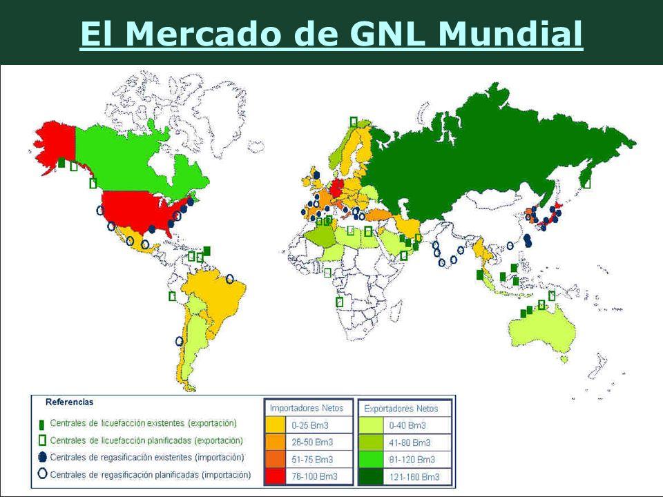 El Mercado de GNL Mundial