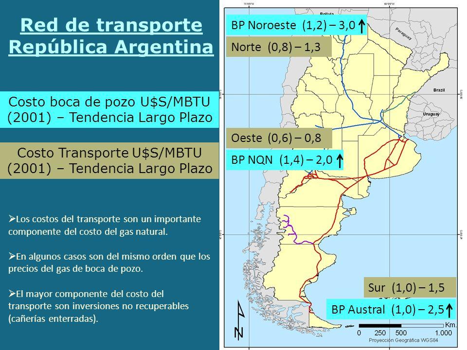 Red de transporte República Argentina