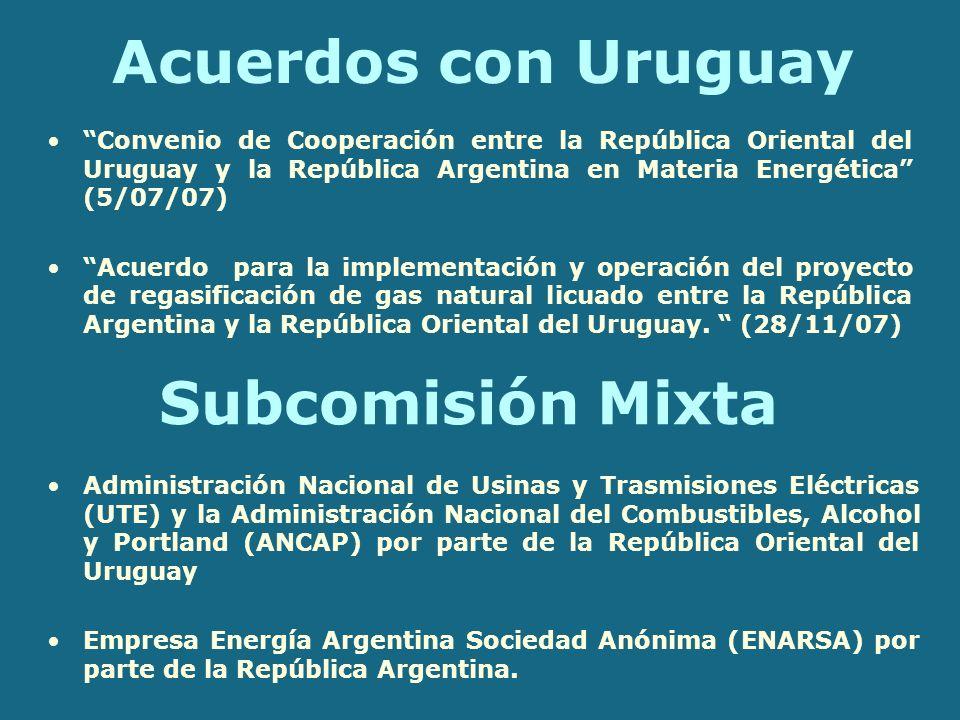 Acuerdos con Uruguay Subcomisión Mixta