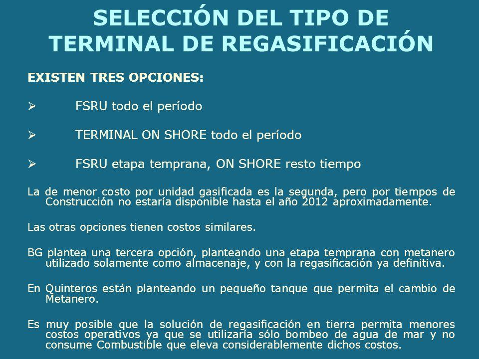 SELECCIÓN DEL TIPO DE TERMINAL DE REGASIFICACIÓN