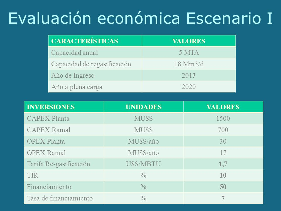 Evaluación económica Escenario I