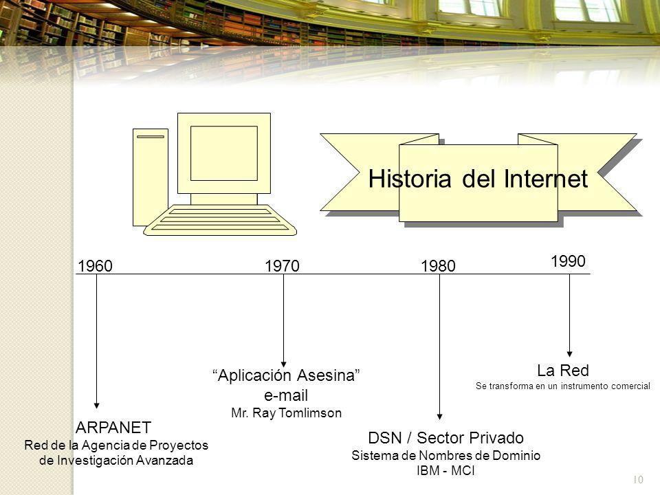 Historia del Internet 1990 1960 1970 1980 La Red Aplicación Asesina