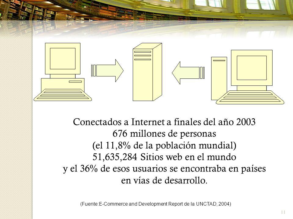 Conectados a Internet a finales del año 2003 676 millones de personas