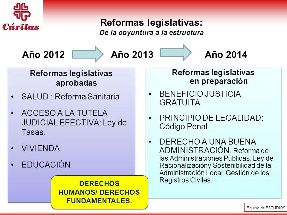 Reformas legislativas: