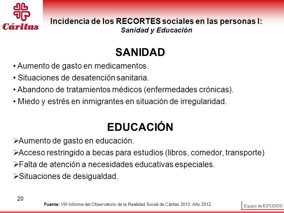 Incidencia de los RECORTES sociales en las personas I: