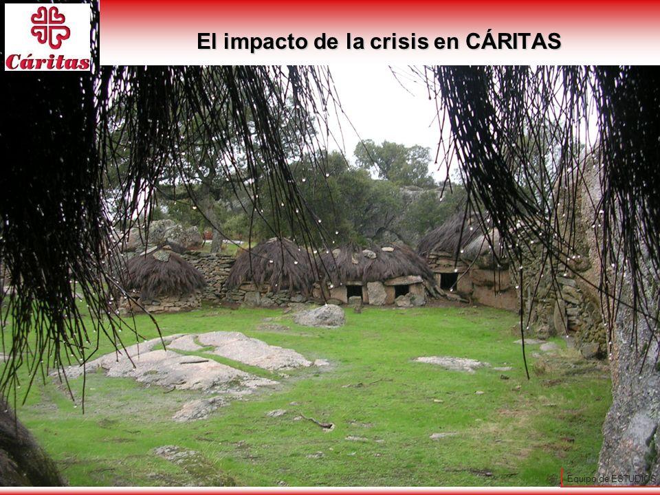 El impacto de la crisis en CÁRITAS