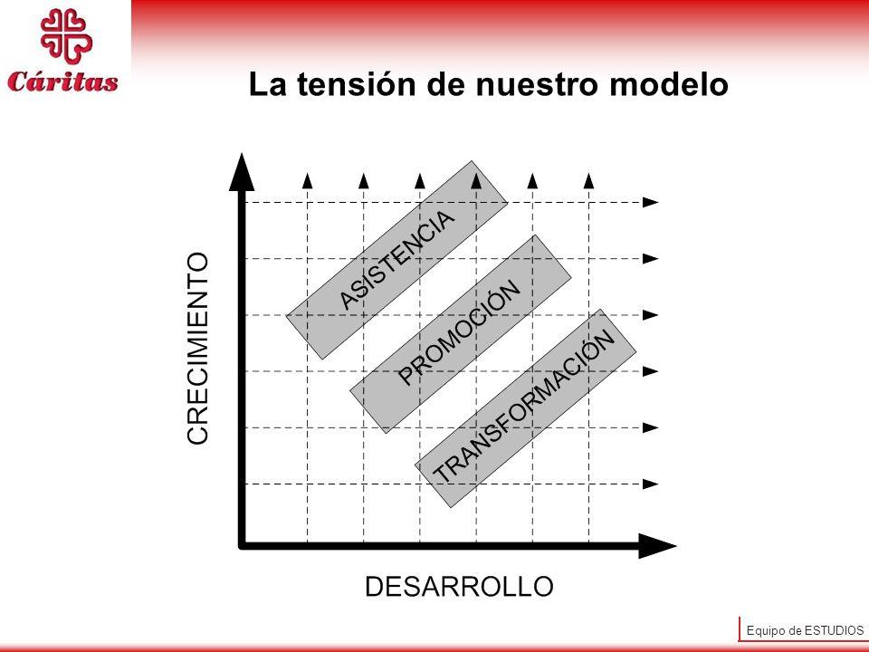 La tensión de nuestro modelo