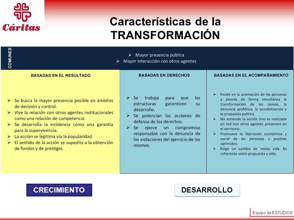 Características de la TRANSFORMACIÓN