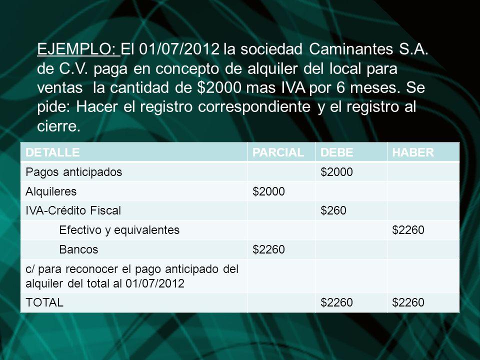 EJEMPLO: El 01/07/2012 la sociedad Caminantes S. A. de C. V