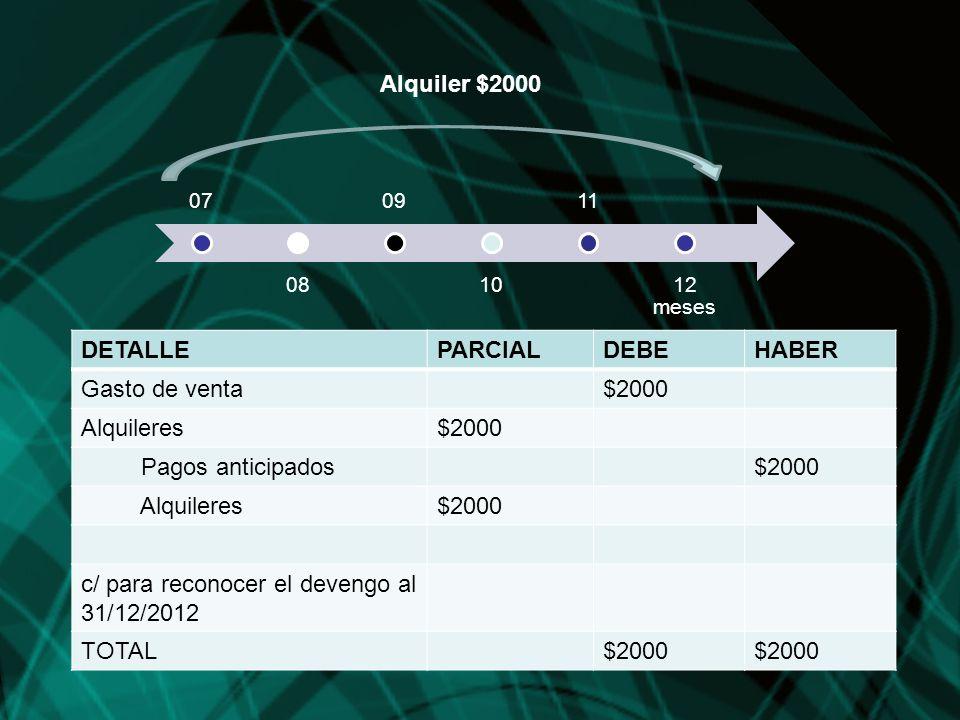 c/ para reconocer el devengo al 31/12/2012 TOTAL