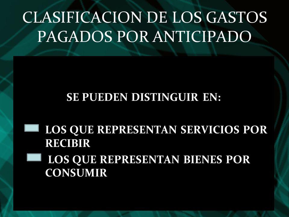 CLASIFICACION DE LOS GASTOS PAGADOS POR ANTICIPADO