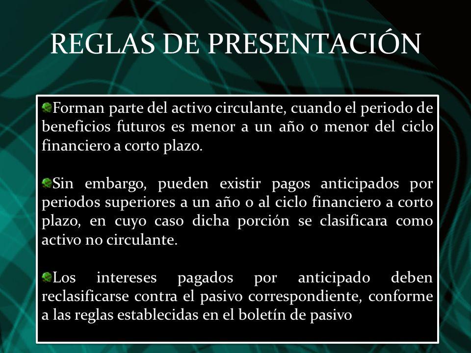 REGLAS DE PRESENTACIÓN