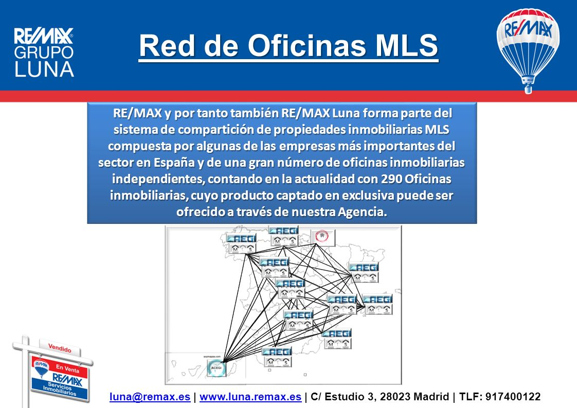Red de Oficinas MLS