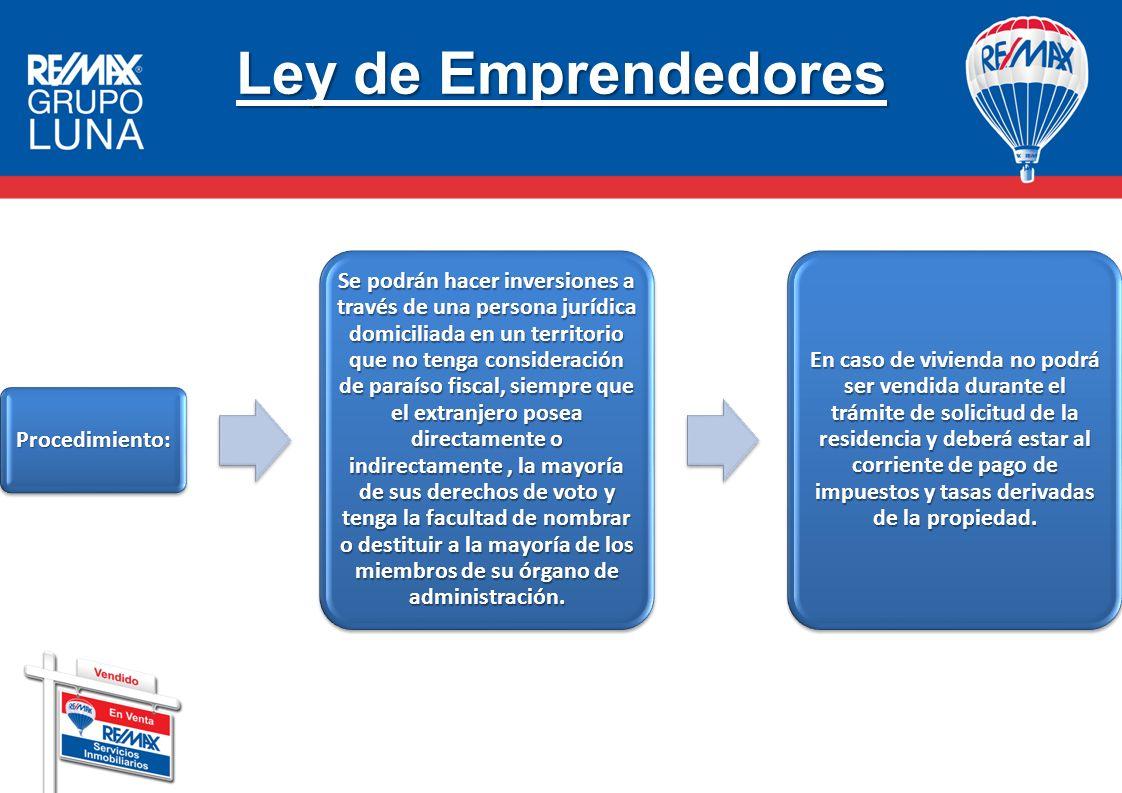 Ley de Emprendedores Procedimiento:
