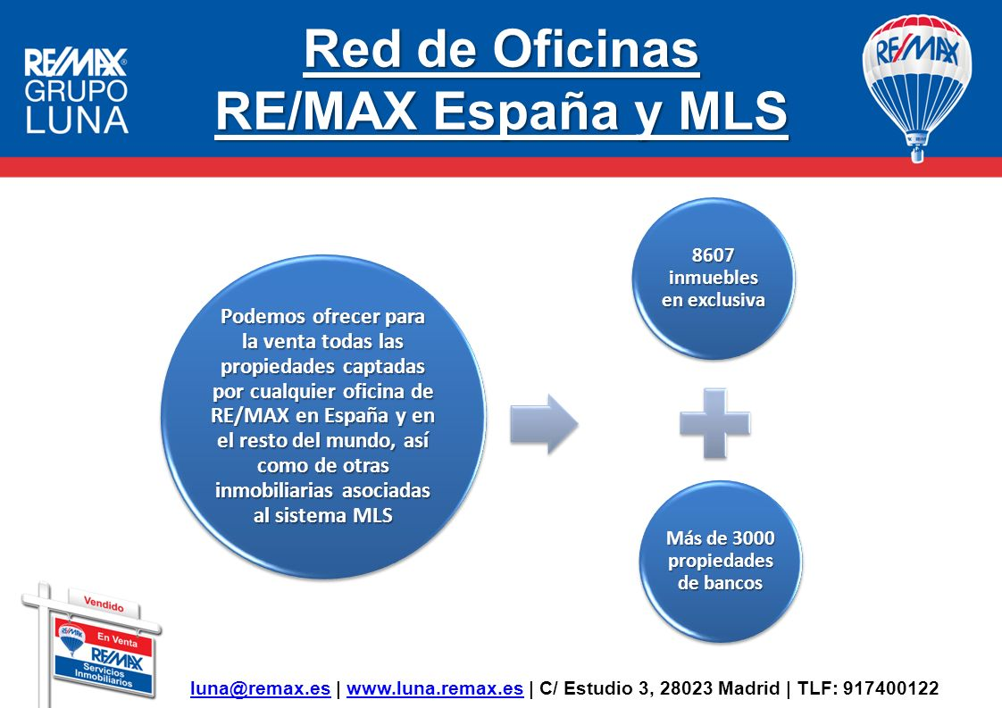 Red de Oficinas RE/MAX España y MLS